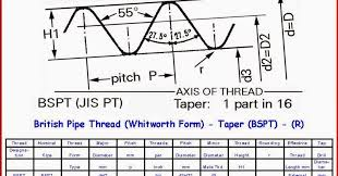 Bsp Standard Thread Chart Machining Any Types Of Mechanic Thread Screw And Chart