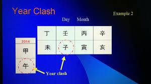 Learning Bazi Chart By Master Benny Youtube