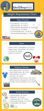 Magic Kingdom Ride Height Chart 33 Best Disney Height Chart Images Height Chart Cross