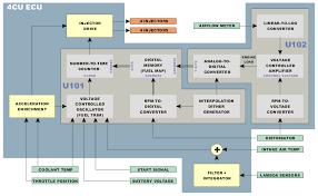 tr pg the wedge shop block diagram coolant sensor