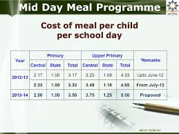 West Bengal Mid Day Meal Programme Annual Work Plan Budget