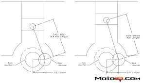 building the bc engine part improving rod ratio honda acura project honda civic ej ek b18c1 long rod