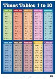 Multiplication Tables 1 10 Magrudy Com Times Tables 1 10