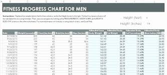Weight Loss Tracker Excel Spreadsheet Beautiful Weekly