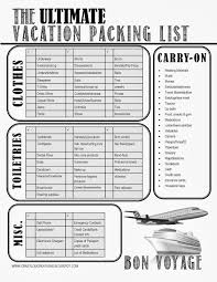 printable packing list template printable packing list template dimension n tk