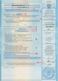 Где найти серию и номер диплома о высшем образовании  В Приложении к диплому номер и серия указаны с правой стороны рис 12