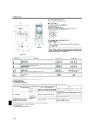 mitsubishi air conditioners wiring diagrams wiring diagrams schematics wiring diagram for air conditioning unit wiring diagram for mitsubishi air