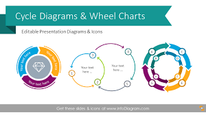 38 Modern Cycle Diagrams For Powerpoint Wheel Chart Segmented Circles Infographics