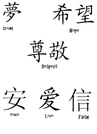 Zibu Symbols And Meanings Chart Free Symbols Of Love Images Download Free Clip Art Free