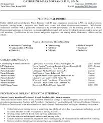 Lpn Resume Templates Beautiful Resume Template No Experience On