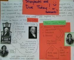 scheme for essay literature