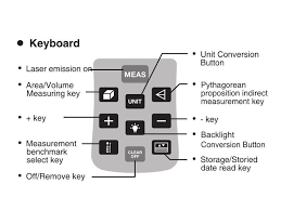 meter measurement. digital area measurement instrument the hunting distance meter golf equipment