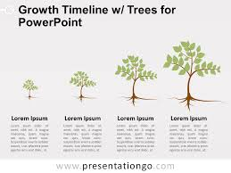 tree in powerpoint growth timeline w trees for powerpoint presentationgo com