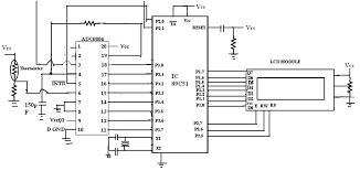 latest digital thermometer single microcontroller and digital thermometer circuit