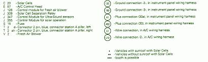 2001 audi a6 quattro 2800 full fuse box diagram schematic diagrams 1998 Audi A6 Quattro Wagon Fuse Panel at 2001 Audi A6 Fuse Box Diagram