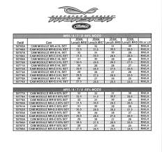 Mathews Monster Module Chart Mathews Triax Module Chart Related Keywords Suggestions