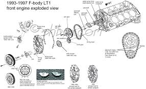 96 lt1 wiring harness 96 image wiring diagram optispark ignition info grumpys performance garage on 96 lt1 wiring harness