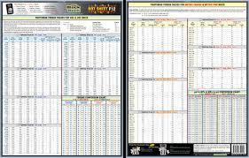 Torque Comparison Chart Fastener Torque Specifications