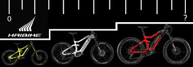 Haibike Sizing Guide Find Out Which Haibike Size Suits You