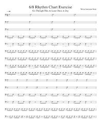 6 8 Rhythm Chart Exercise Piano Tutorial