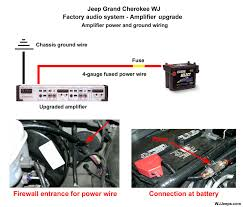 jeep grand cherokee wj expanded index wiring diagram basic power and ground hookup