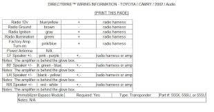 2002 toyota camry xle radio wiring diagram aftermarket stereo Toyota Camry Stereo Wiring 2002 toyota camry xle radio wiring diagram toyota corolla stereo wiring diagram 2002 toyota camry stereo wiring diagram
