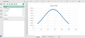 Excel Bell Curve Chart How To Create A Bell Curve Chart Template In Excel