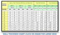 Hdpe Pipe Size Chart Hdpe Pipe Size Chart In Mm Pe Pipe Chart Egeplast Sdr 7