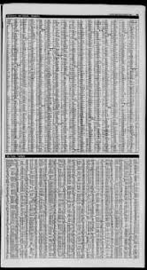 Amcor Pallet Pattern Chart News Press From Fort Myers Florida On March 3 1989 Page 15