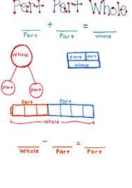 Part Part Whole Chart Part Part Whole Anchor Chart Worksheets Teaching Resources