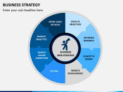 Buisness Strategy Business Strategy Powerpoint Template Sketchbubble