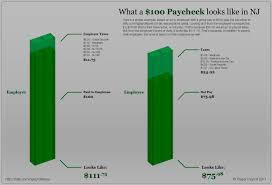 Understanding Nj Payroll Taxes Pieper Payroll