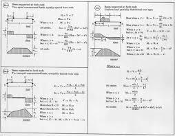 Beam Design Formulas Beam Design Equations New Images Beam