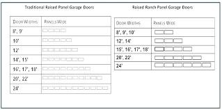 standard garage door sizes garage doors dimensions garage doors sizes standard size options for raised panel standard garage door sizes