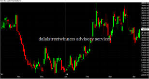Subscription Commodity Online Trading Silver Tips