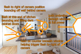 interior photography lighting setup google zoeken maison photography lighting diagrams pdf at Photography Set Ups Diagrams Lights