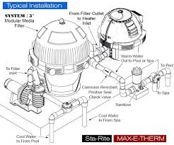 sta rite pool heater review pentair max e therm Spa Configuration Diagram sta rite max e therm pool heater typical