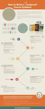 How To Write A Syllabus How To Write A Syllabus Infographic Prestwick House