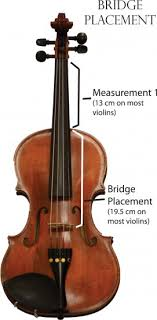 Useful Measurements