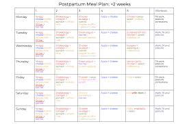 Best Self Productions Meal Planning With A Newborn
