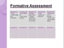 Formal Assessment New Assessment Physical Education