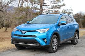 What's the lowest acceptable gas mileage for a compact SUV? Poll ...