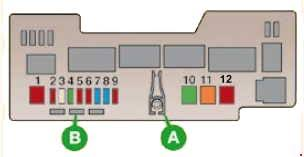 peugeot fuse box diagram acirc fuse diagram peugeot 107 fuse box diagram