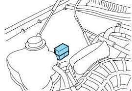 2000 2006 ford explorer u152 fuse box diagram fuse diagram auxiliary relay box 2000 2006 ford explorer u152 fuse box diagram