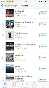 Itunes Hip Hop Charts Uk How Revival Is Doing On Uk Itunes Rap Hip Hop Chart Over 6