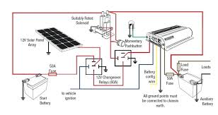 solar wiring diagrams schematics diagram throughout for panels on RV Solar Wiring-Diagram solar wiring diagrams schematics diagram throughout for panels on caravan system view topic dual might have died but it t inside hav within