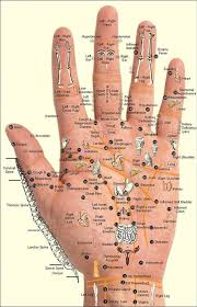 Meridian Energy Pen Chart Hand And Foot Reflexology Meridians What Are They And How