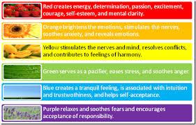 Colors That Are Calming Sensational Ideas Elements Of Design Krysthle  Designs .