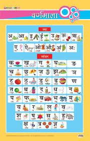 Hindi Vowels And Consonants Chart Balhindi Home