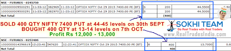 21 Appreciation Mails Contract Notes Nifty Future Stock Options